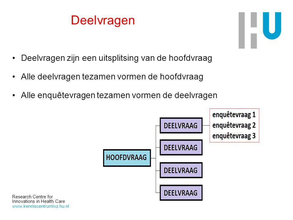 Research Centre for Innovations in Health Care www.kenniscentrumivz.hu.nl Deelvragen Deelvragen zijn een uitsplitsing van de hoofdvraag Alle deelvrage