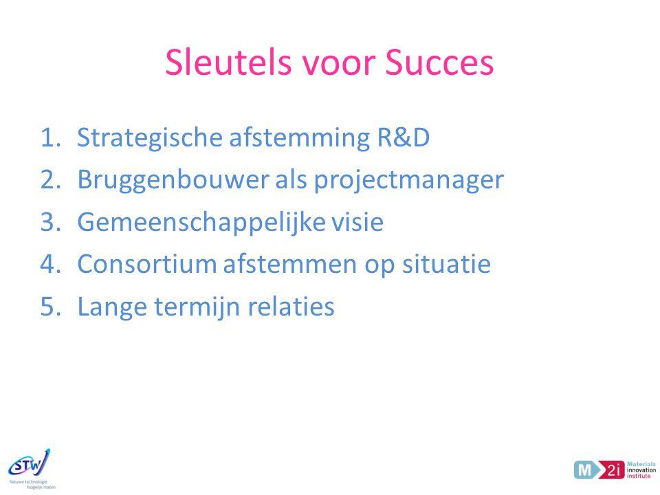 Sleutels voor Succes 1.Strategische afstemming R&D 2.Bruggenbouwer als projectmanager 3.Gemeenschappelijke visie 4.Consortium afstemmen op situatie 5.Lange termijn relaties