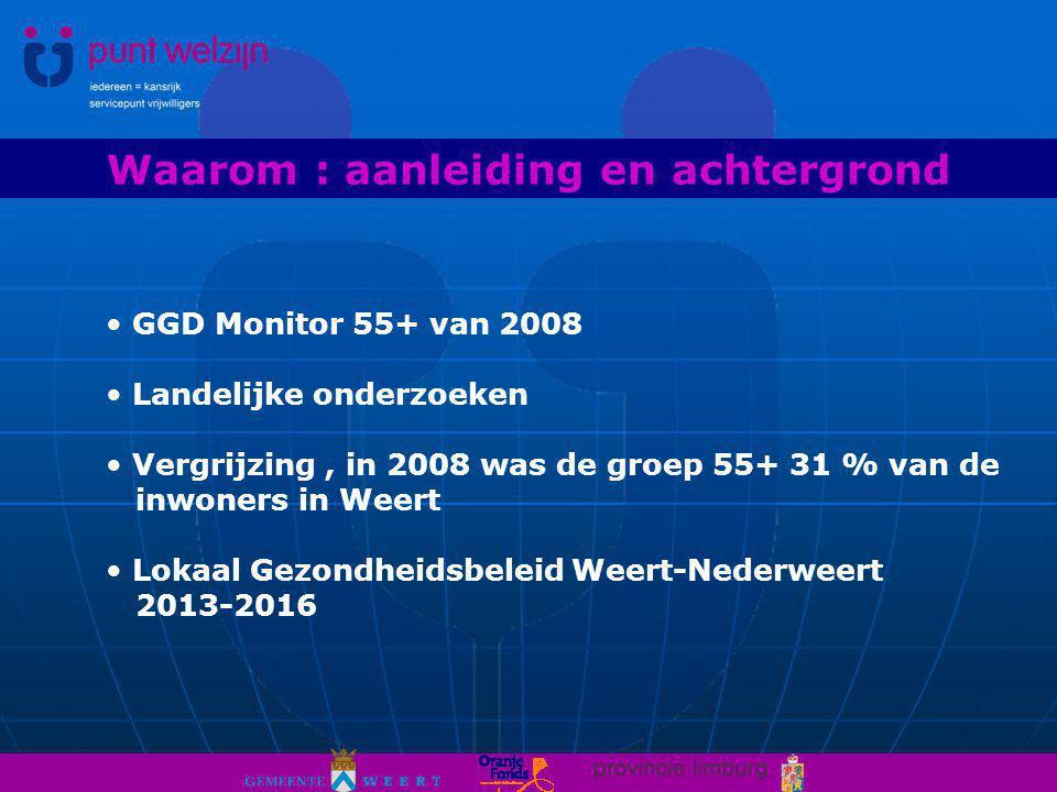 Waarom : aanleiding en achtergrond GGD Monitor 55+ van 2008 Landelijke onderzoeken Vergrijzing, in 2008 was de groep 55+ 31 % van de inwoners in Weert Lokaal Gezondheidsbeleid Weert-Nederweert 2013-2016