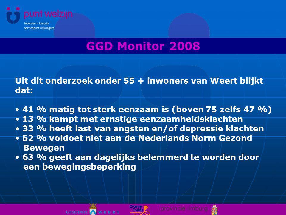 GGD Monitor 2008 Uit dit onderzoek onder 55 + inwoners van Weert blijkt dat: 41 % matig tot sterk eenzaam is (boven 75 zelfs 47 %) 13 % kampt met ernstige eenzaamheidsklachten 33 % heeft last van angsten en/of depressie klachten 52 % voldoet niet aan de Nederlands Norm Gezond Bewegen 63 % geeft aan dagelijks belemmerd te worden door een bewegingsbeperking