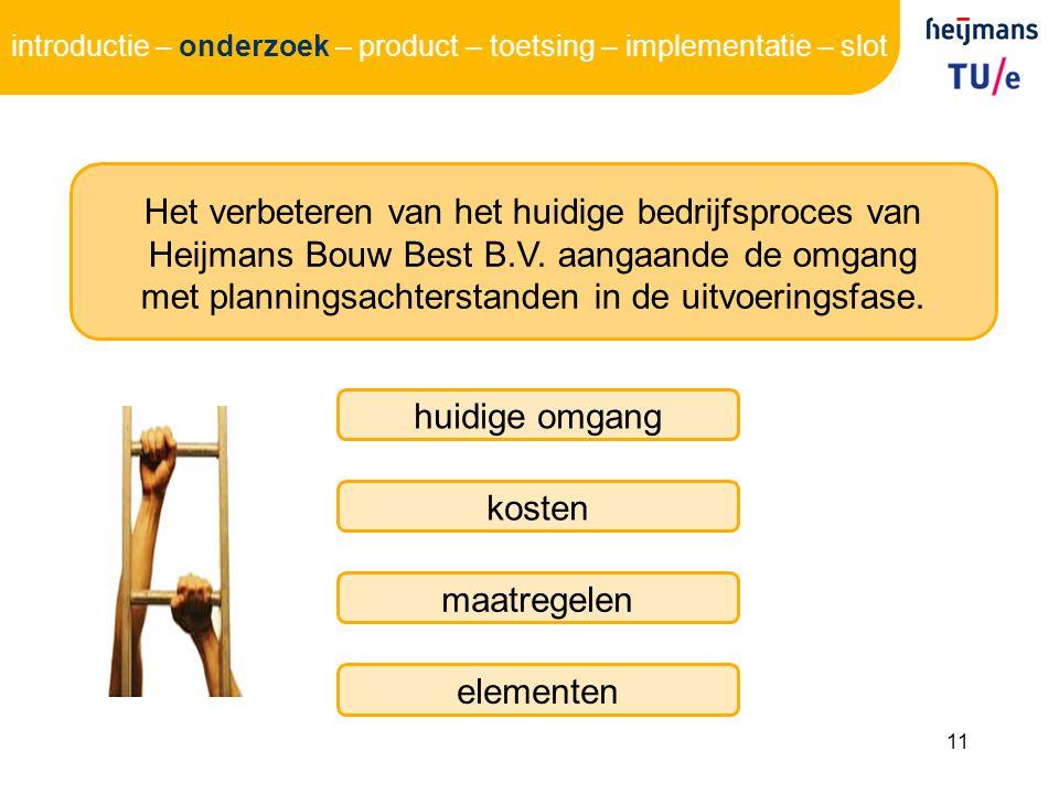 11 Het verbeteren van het huidige bedrijfsproces van Heijmans Bouw Best B.V.