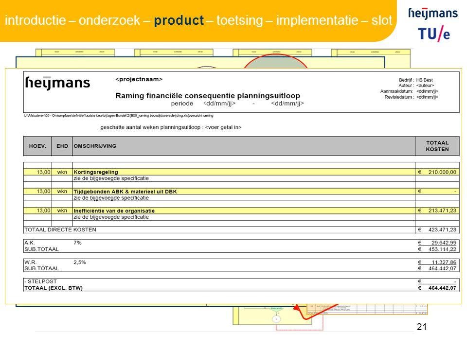 21 model 2 contract materieelplanning voorbeelden introductie – onderzoek – product – toetsing – implementatie – slot