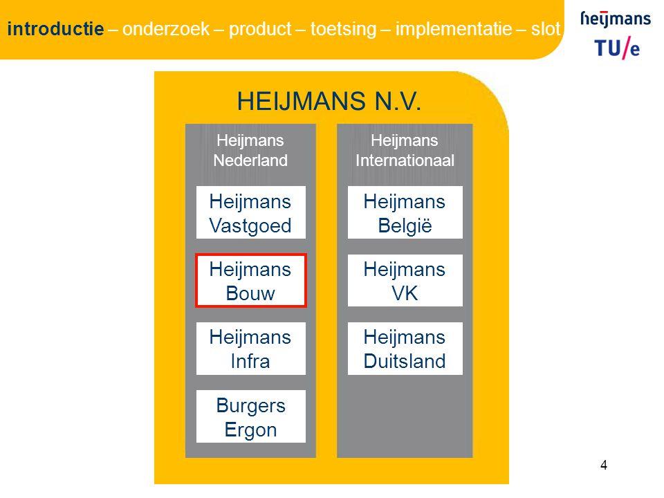 4 introductie – onderzoek – product – toetsing – implementatie – slot HEIJMANS N.V.
