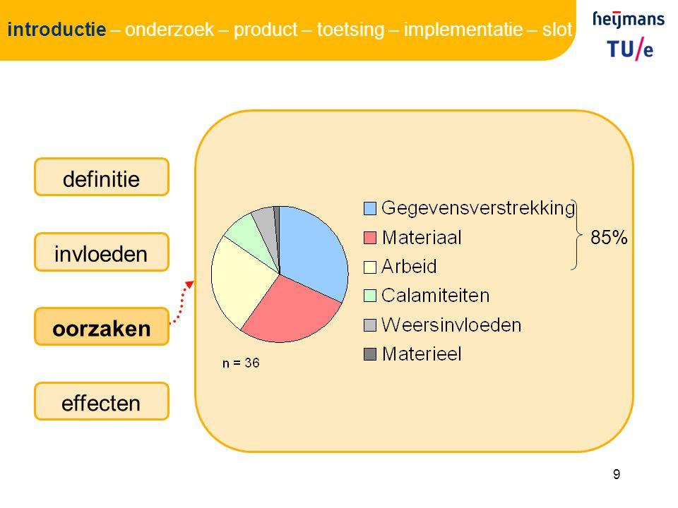 9 85% definitieoorzaken invloeden effecten introductie – onderzoek – product – toetsing – implementatie – slot