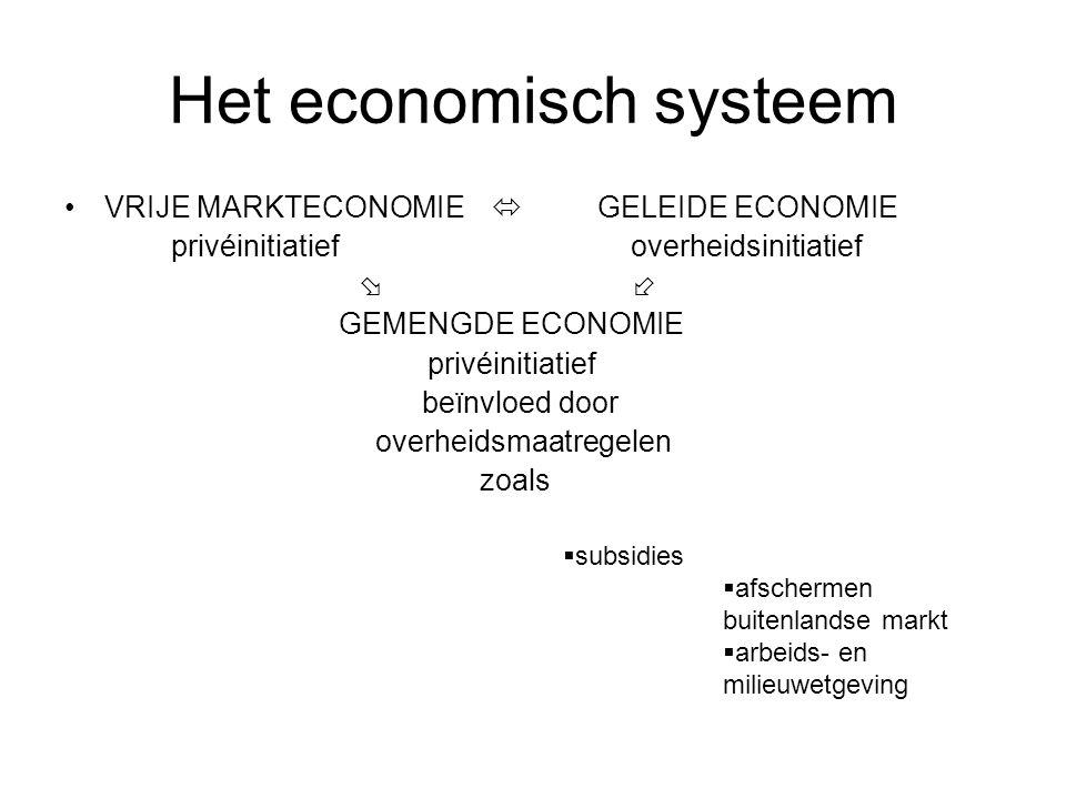 Het economisch systeem VRIJE MARKTECONOMIE  GELEIDE ECONOMIE privéinitiatief overheidsinitiatief   GEMENGDE ECONOMIE privéinitiatief beïnvloed door