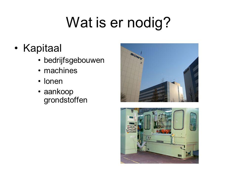 Wat is er nodig? Kapitaal bedrijfsgebouwen machines lonen aankoop grondstoffen