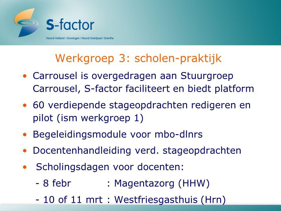 Werkgroep 3: scholen-praktijk Carrousel is overgedragen aan Stuurgroep Carrousel, S-factor faciliteert en biedt platform 60 verdiepende stageopdrachte