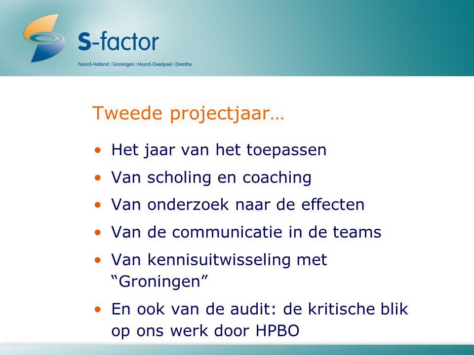 Tweede projectjaar… Het jaar van het toepassen Van scholing en coaching Van onderzoek naar de effecten Van de communicatie in de teams Van kennisuitwisseling met Groningen En ook van de audit: de kritische blik op ons werk door HPBO