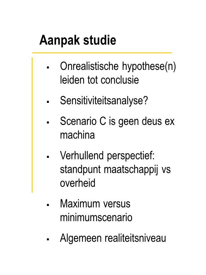 Aanpak studie  Onrealistische hypothese(n) leiden tot conclusie  Sensitiviteitsanalyse.