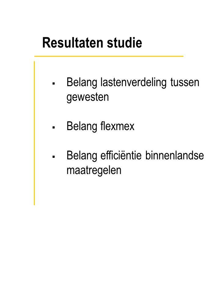 Resultaten studie  Belang lastenverdeling tussen gewesten  Belang flexmex  Belang efficiëntie binnenlandse maatregelen