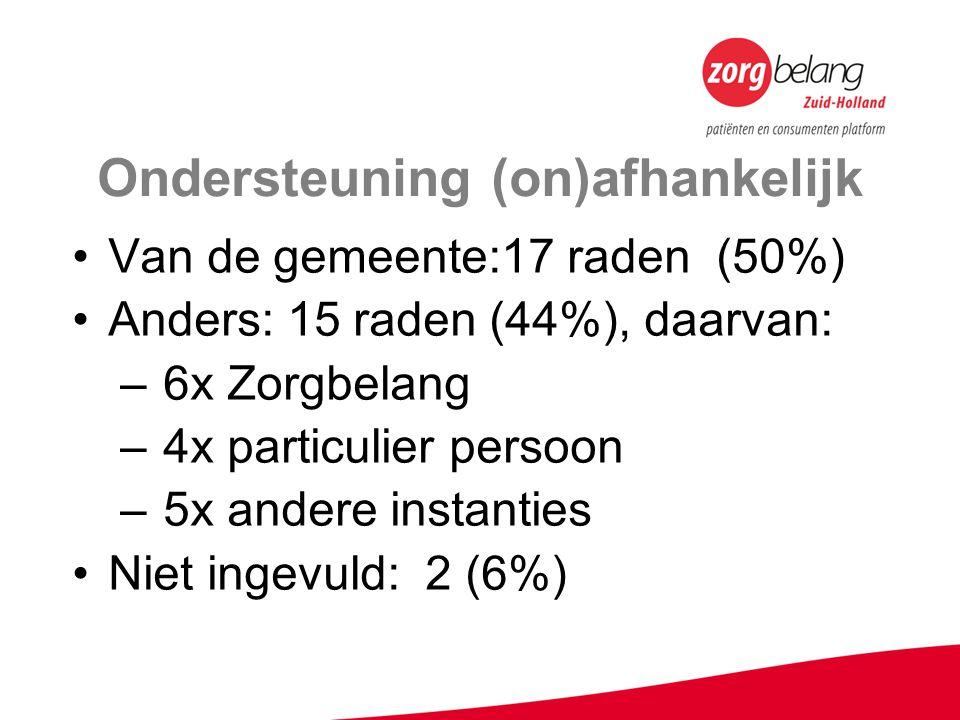 Ondersteuning (on)afhankelijk Van de gemeente:17 raden (50%) Anders: 15 raden (44%), daarvan: – 6x Zorgbelang – 4x particulier persoon – 5x andere instanties Niet ingevuld: 2 (6%)