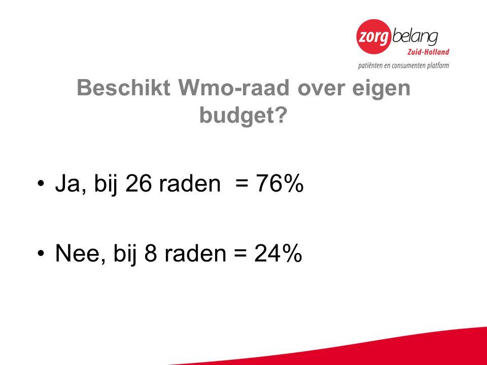 Beschikt Wmo-raad over eigen budget? Ja, bij 26 raden = 76% Nee, bij 8 raden = 24%