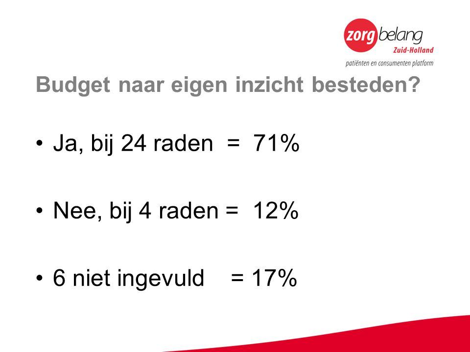Budget naar eigen inzicht besteden? Ja, bij 24 raden = 71% Nee, bij 4 raden = 12% 6 niet ingevuld = 17%