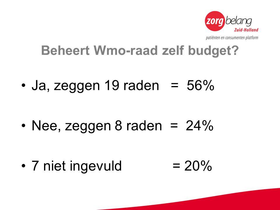 Beheert Wmo-raad zelf budget? Ja, zeggen 19 raden = 56% Nee, zeggen 8 raden = 24% 7 niet ingevuld = 20%