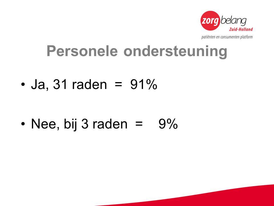 Personele ondersteuning Ja, 31 raden = 91% Nee, bij 3 raden = 9%