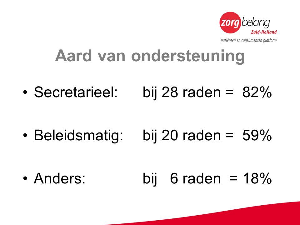 Aard van ondersteuning Secretarieel: bij 28 raden = 82% Beleidsmatig:bij 20 raden = 59% Anders:bij 6 raden = 18%