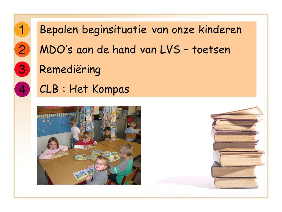 Bepalen beginsituatie van onze kinderen MDO's aan de hand van LVS – toetsen Remediëring CLB : Het Kompas