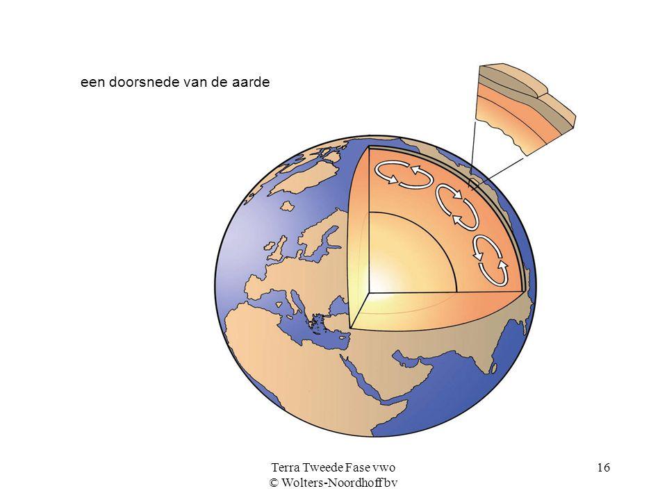 Terra Tweede Fase vwo © Wolters-Noordhoff bv 16 een doorsnede van de aarde