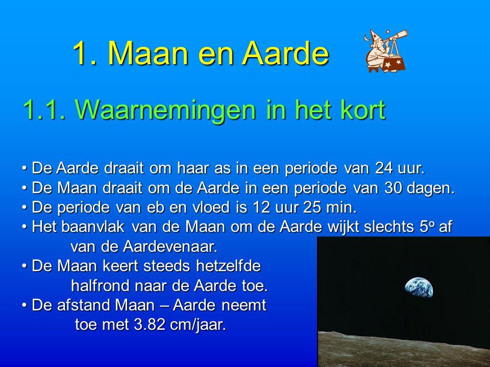 1.Maan en Aarde 1.1.