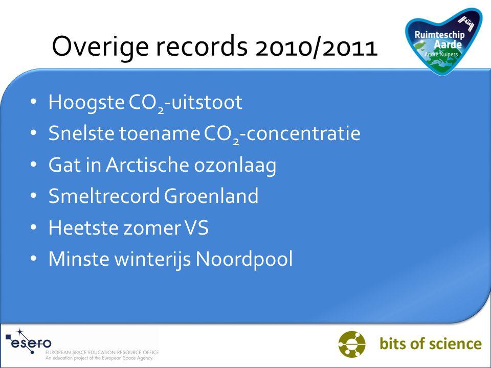 Klimaatquiz Klimaatquiz met satellietfoto's Discussie in groepen Presentatie idee Onderwerpen hotspots, jullie mogen kiezen welke!