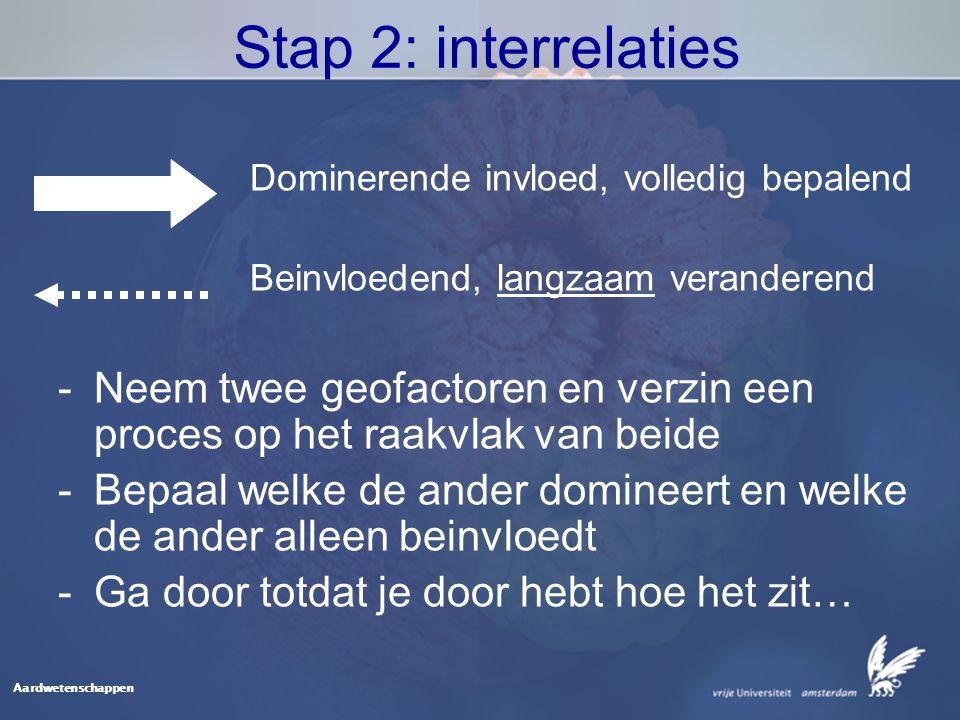 Aardwetenschappen Stap 2: interrelaties Dominerende invloed, volledig bepalend Beinvloedend, langzaam veranderend -Neem twee geofactoren en verzin een proces op het raakvlak van beide -Bepaal welke de ander domineert en welke de ander alleen beinvloedt -Ga door totdat je door hebt hoe het zit…