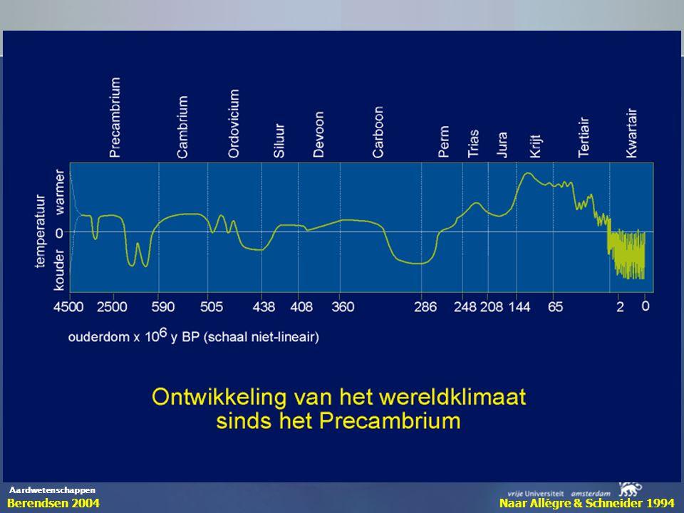 Aardwetenschappen Naar Allègre & Schneider 1994Berendsen 2004