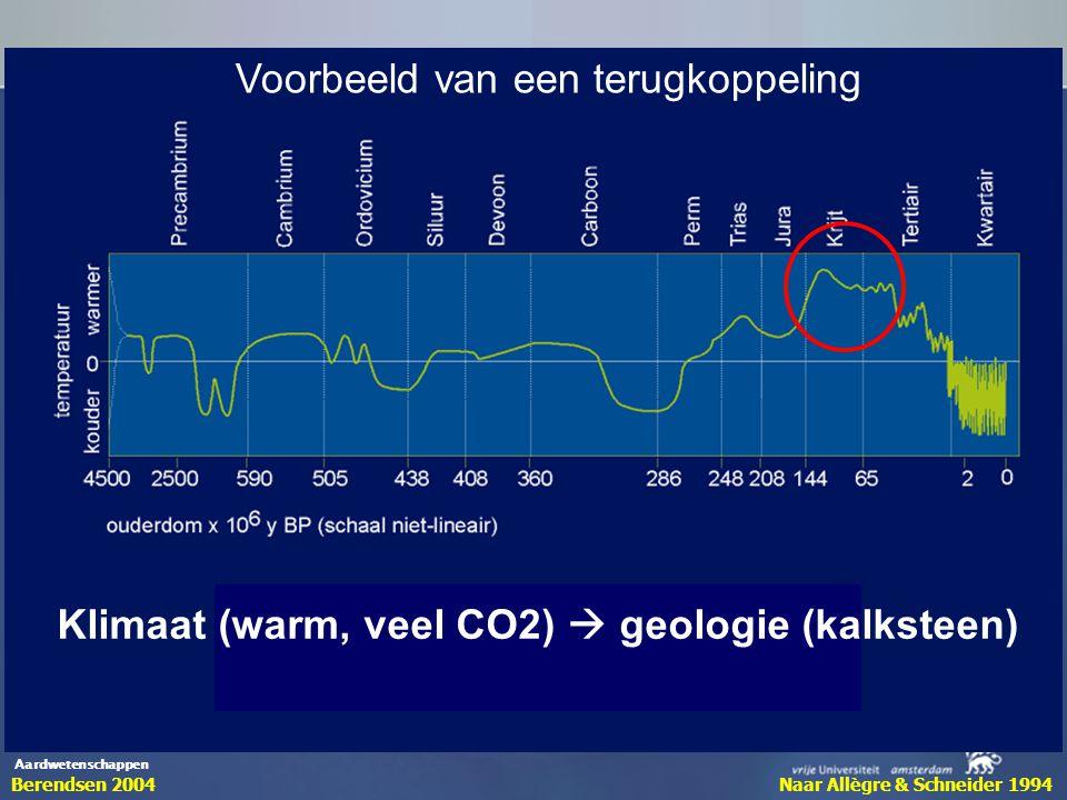 Aardwetenschappen Naar Allègre & Schneider 1994Berendsen 2004 Voorbeeld van een terugkoppeling Klimaat (warm, veel CO2)  geologie (kalksteen)