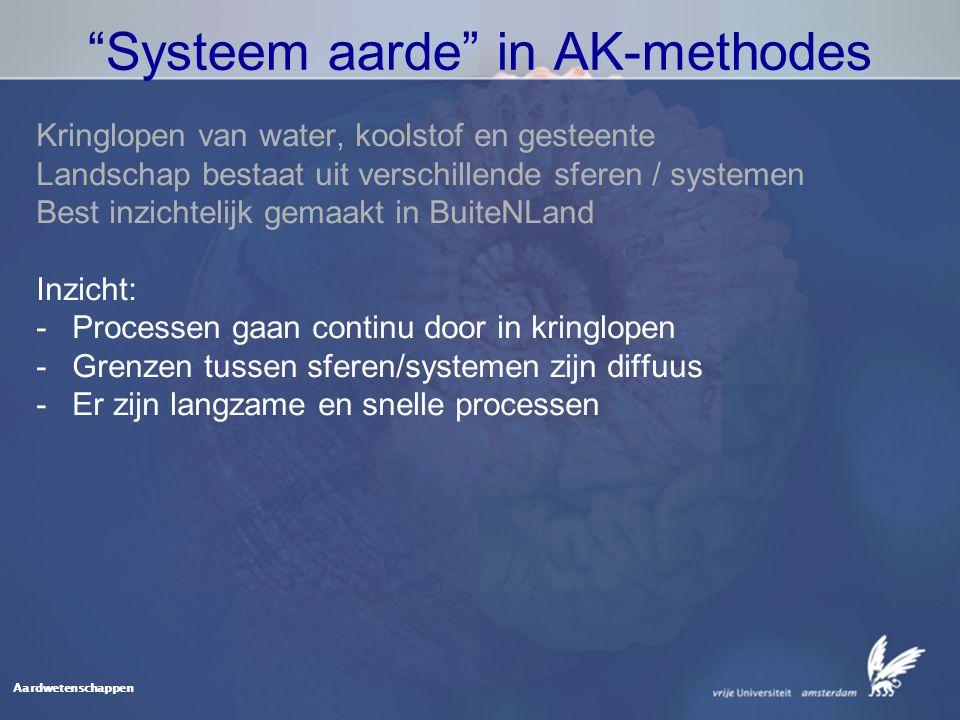 Aardwetenschappen Systeem aarde in AK-methodes Kringlopen van water, koolstof en gesteente Landschap bestaat uit verschillende sferen / systemen Best inzichtelijk gemaakt in BuiteNLand Inzicht: -Processen gaan continu door in kringlopen -Grenzen tussen sferen/systemen zijn diffuus -Er zijn langzame en snelle processen