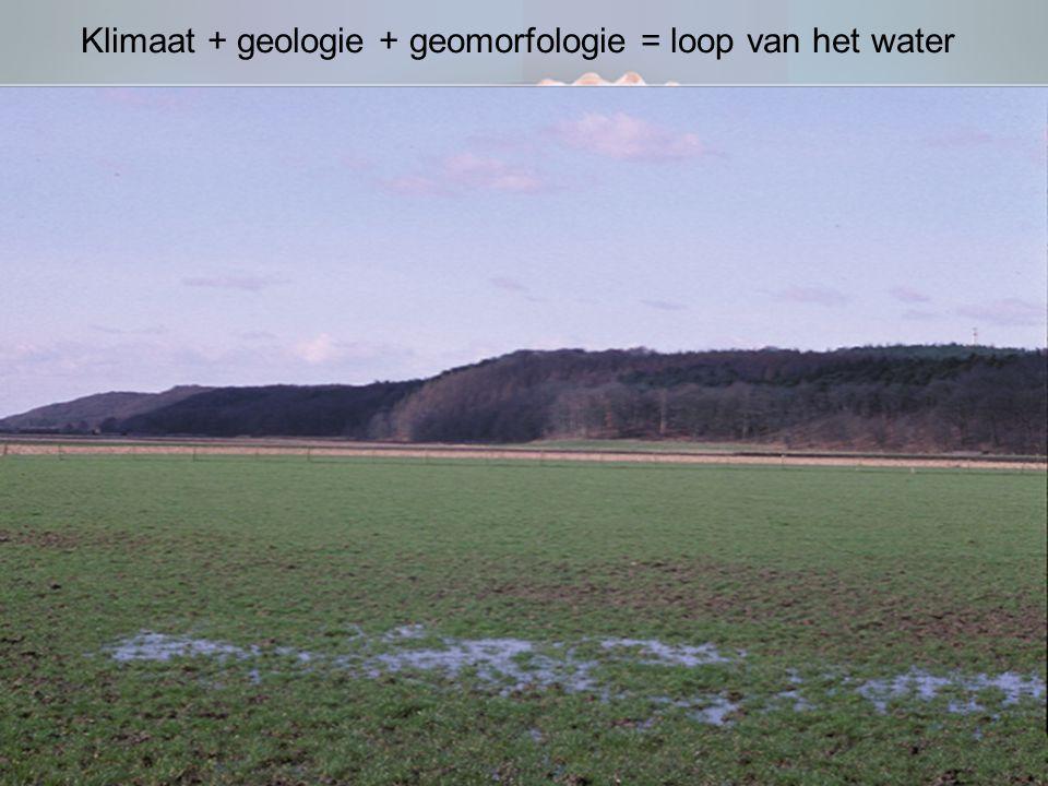 Aardwetenschappen Berendsen 2004 Klimaat + geologie + geomorfologie = loop van het water