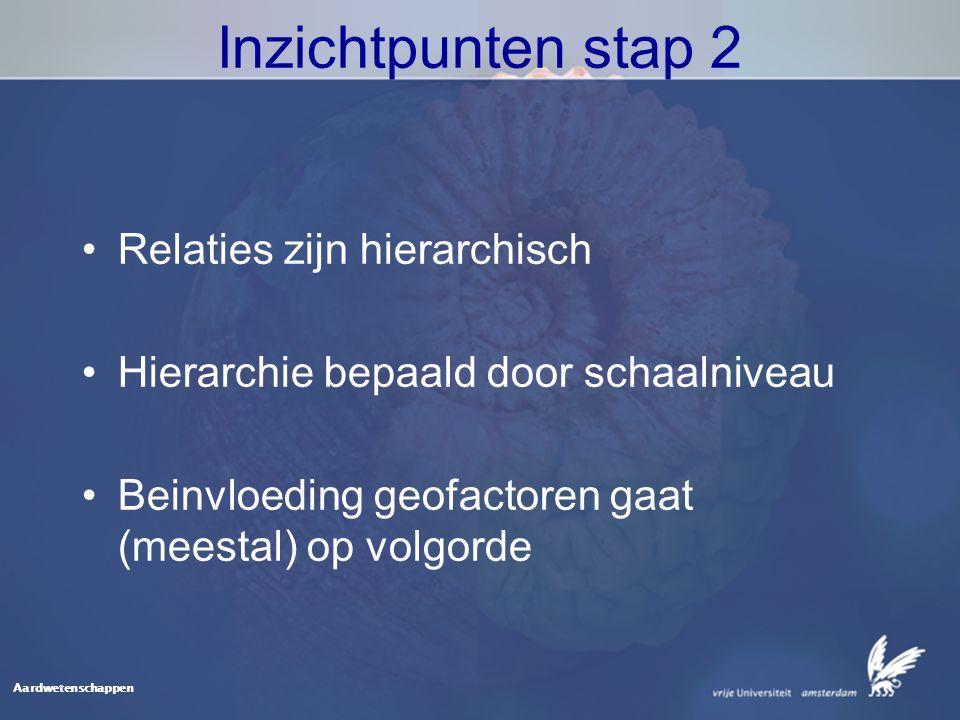 Aardwetenschappen Inzichtpunten stap 2 Relaties zijn hierarchisch Hierarchie bepaald door schaalniveau Beinvloeding geofactoren gaat (meestal) op volgorde