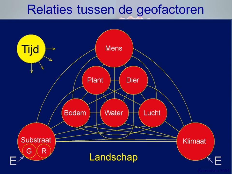 Aardwetenschappen Relaties tussen de geofactoren Berendsen 2004