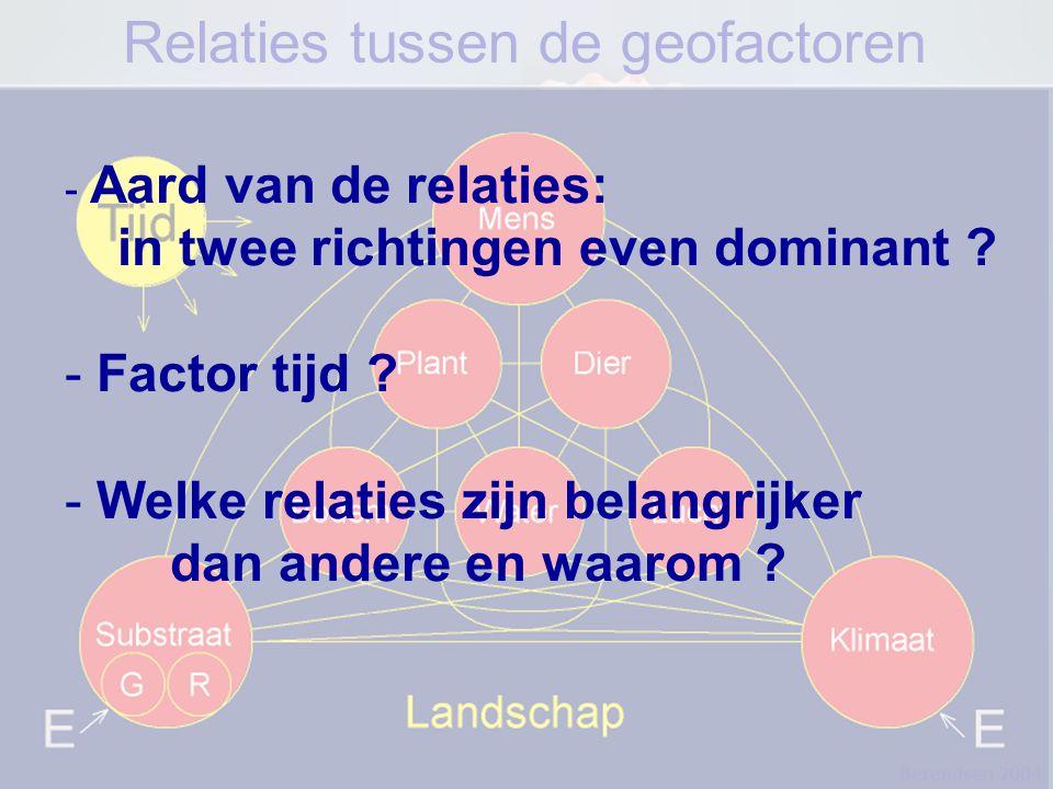 Aardwetenschappen Relaties tussen de geofactoren Berendsen 2004 - Aard van de relaties: in twee richtingen even dominant .