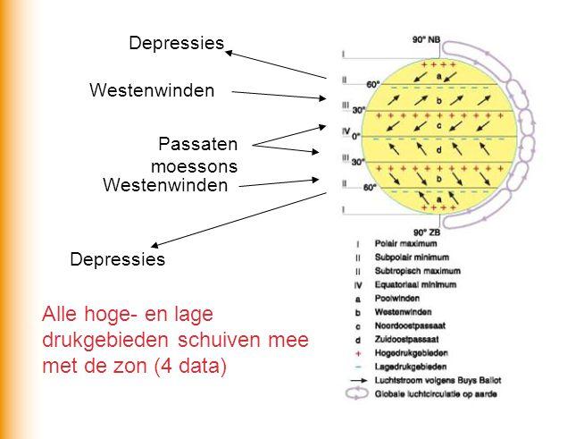 Westenwinden Passaten moessons Depressies Alle hoge- en lage drukgebieden schuiven mee met de zon (4 data)