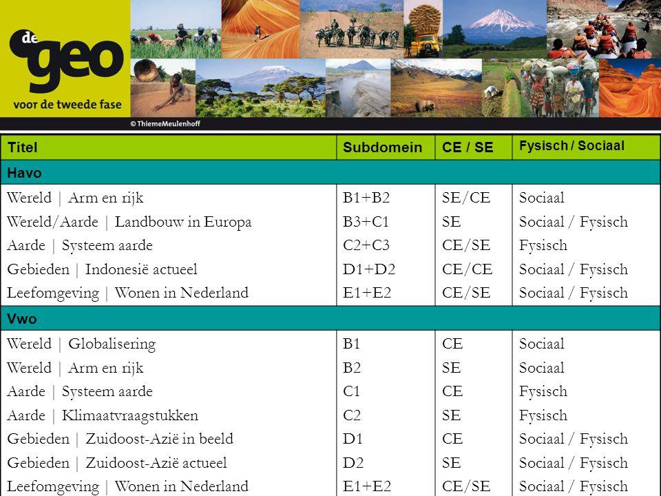 TitelSubdomeinCE / SE Fysisch / Sociaal Havo Wereld | Arm en rijk Wereld/Aarde | Landbouw in Europa Aarde | Systeem aarde Gebieden | Indonesië actueel