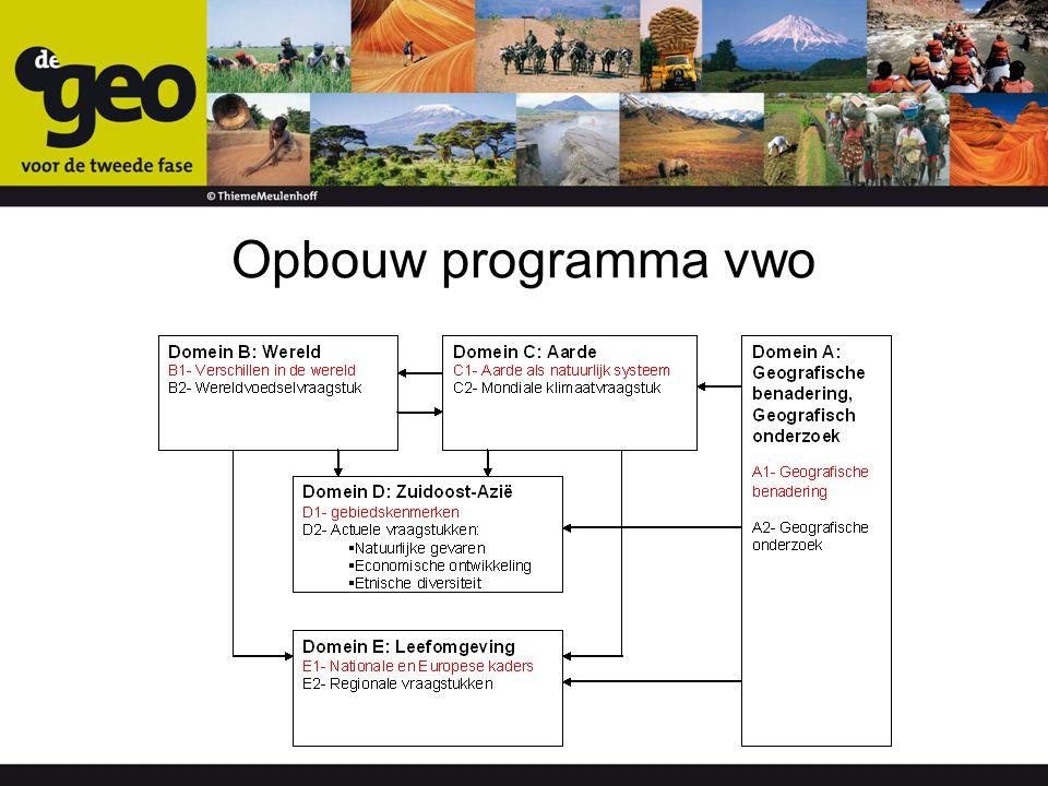 Opbouw programma havo