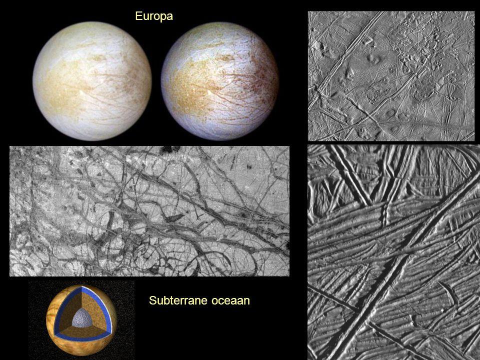 Europa Subterrane oceaan