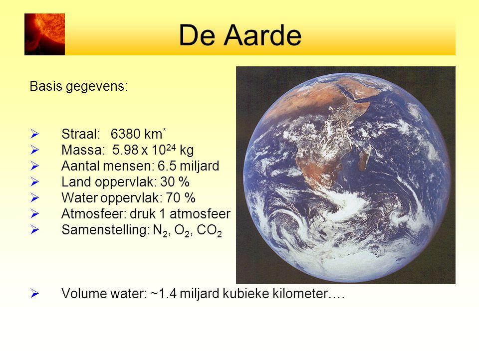 De Aarde Basis gegevens:  Straal: 6380 km *  Massa: 5.98 x 10 24 kg  Aantal mensen: 6.5 miljard  Land oppervlak: 30 %  Water oppervlak: 70 %  At