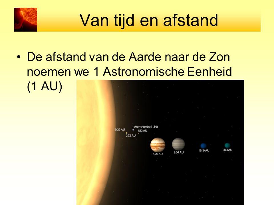 Van tijd en afstand De afstand van de Aarde naar de Zon noemen we 1 Astronomische Eenheid (1 AU)