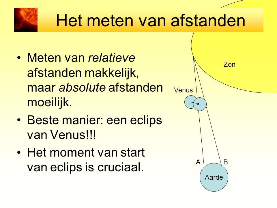 Het meten van afstanden Meten van relatieve afstanden makkelijk, maar absolute afstanden moeilijk. Beste manier: een eclips van Venus!!! Het moment va