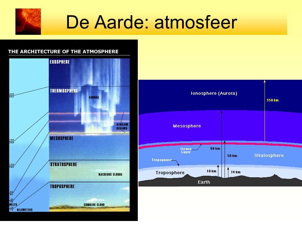 De Aarde: atmosfeer