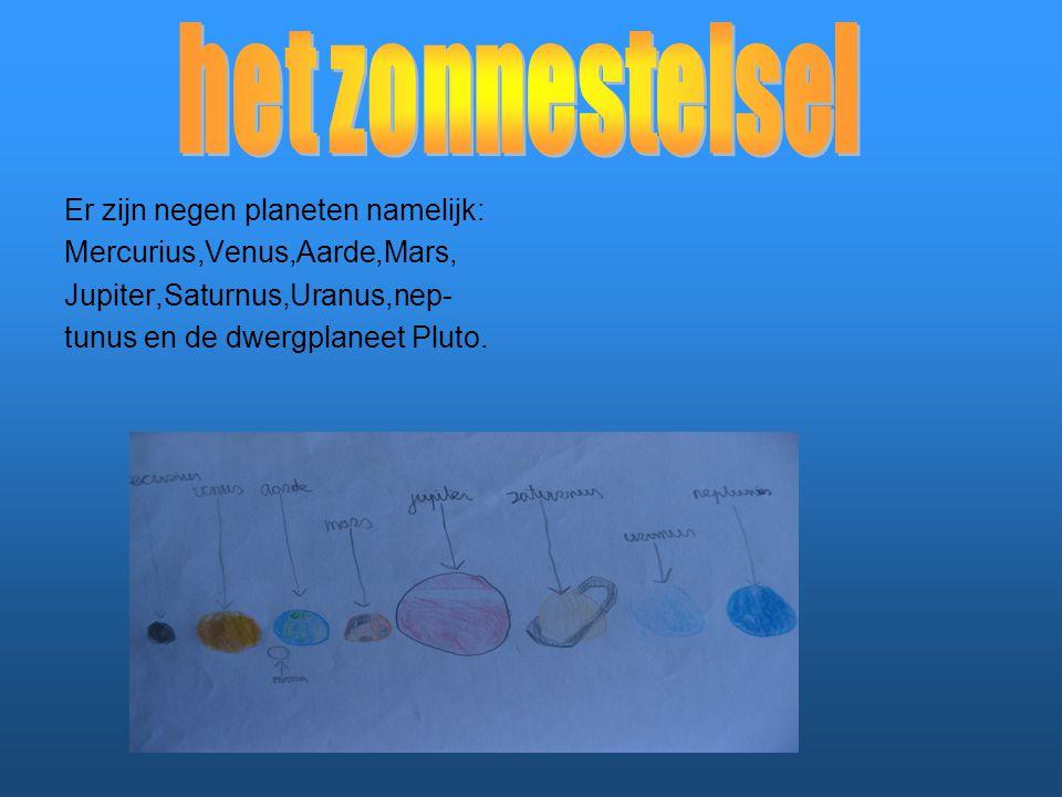Inhoud: 1.De zon 2.Mercurius 3.Venus 4.Aarde 5.Mars 6.Jupiter 7.Saturnus 8.Uranus 9.Neptunus 10.pluto