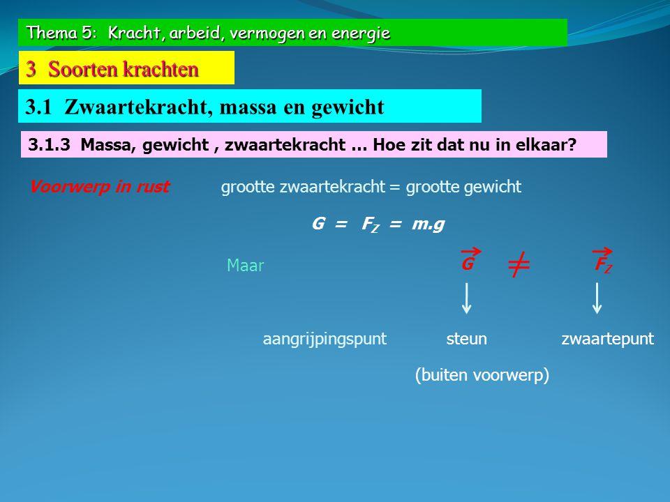 Thema 5: Kracht, arbeid, vermogen en energie 3 Soorten krachten 3.1 Zwaartekracht, massa en gewicht Voorwerp in rustgrootte zwaartekracht = grootte ge