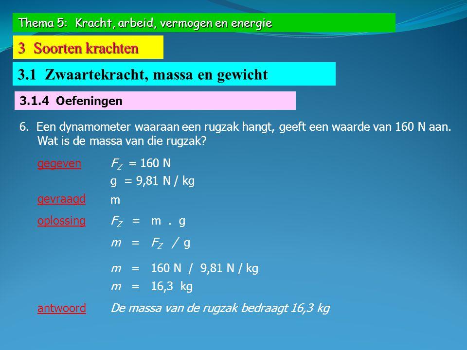 Thema 5: Kracht, arbeid, vermogen en energie 3 Soorten krachten 3.1 Zwaartekracht, massa en gewicht 3.1.4 Oefeningen 6. Een dynamometer waaraan een ru