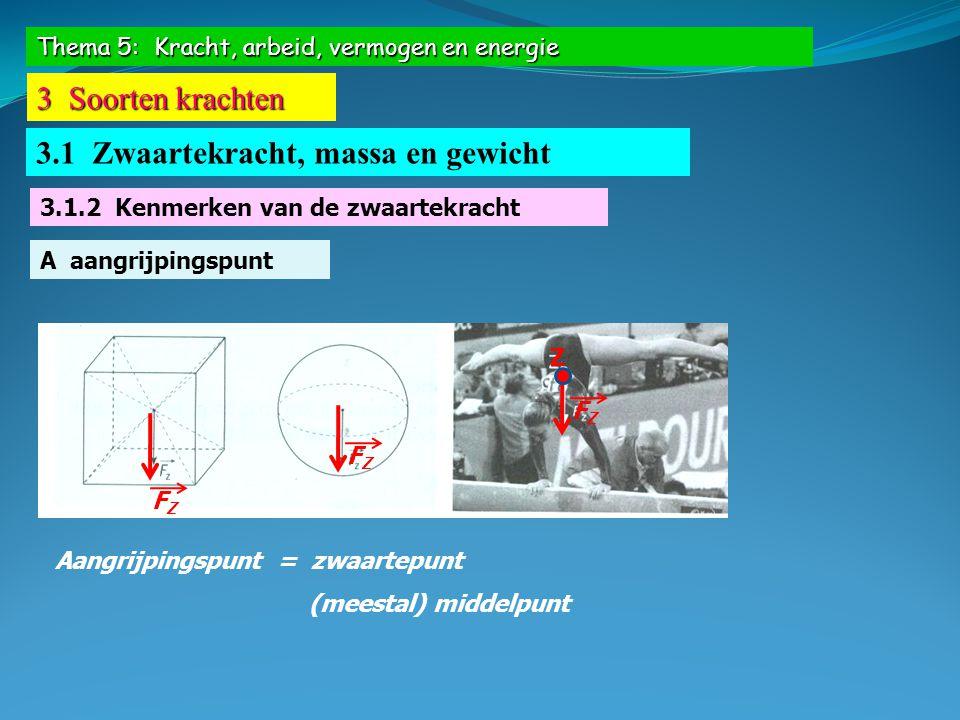 Thema 5: Kracht, arbeid, vermogen en energie 3 Soorten krachten 3.1 Zwaartekracht, massa en gewicht 3.1.2 Kenmerken van de zwaartekracht B richting en zin richtingVERTICAAL zin NAAR BENEDEN Toepassing: NAAR MIDDELPUNT VAN DE AARDE