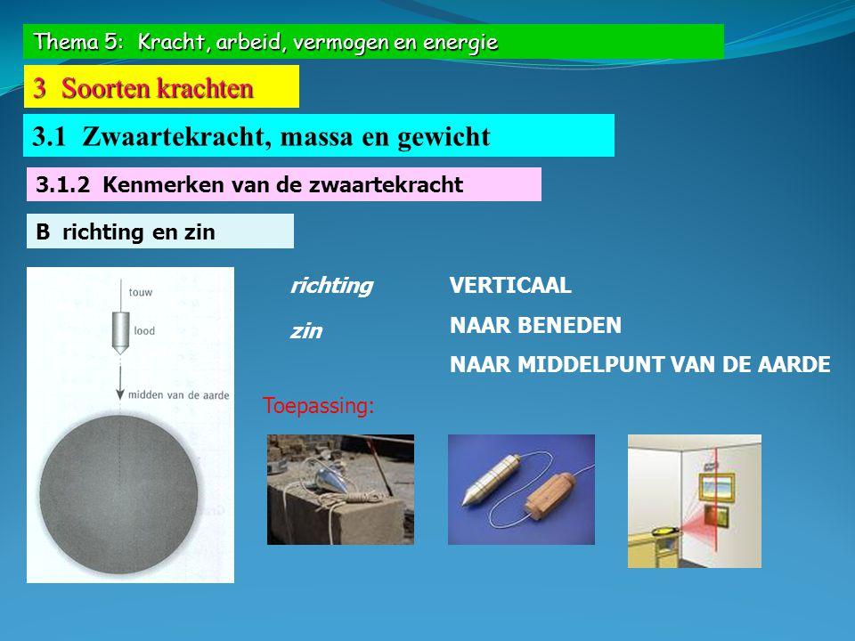 Thema 5: Kracht, arbeid, vermogen en energie 3 Soorten krachten 3.1 Zwaartekracht, massa en gewicht 3.1.2 Kenmerken van de zwaartekracht B richting en