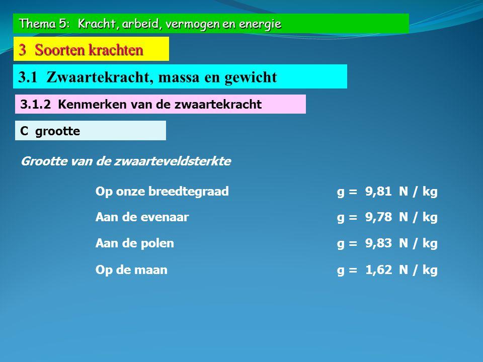 Thema 5: Kracht, arbeid, vermogen en energie 3 Soorten krachten 3.1 Zwaartekracht, massa en gewicht 3.1.2 Kenmerken van de zwaartekracht C grootte Gro