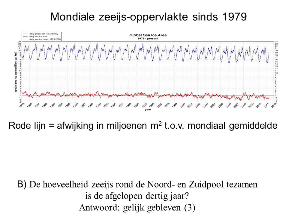B) De hoeveelheid zeeijs rond de Noord- en Zuidpool tezamen is de afgelopen dertig jaar? Antwoord: gelijk gebleven (3) Rode lijn = afwijking in miljoe