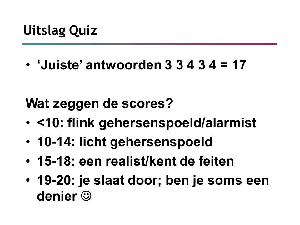 Uitslag Quiz 'Juiste' antwoorden 3 3 4 3 4 = 17 Wat zeggen de scores? <10: flink gehersenspoeld/alarmist 10-14: licht gehersenspoeld 15-18: een realis