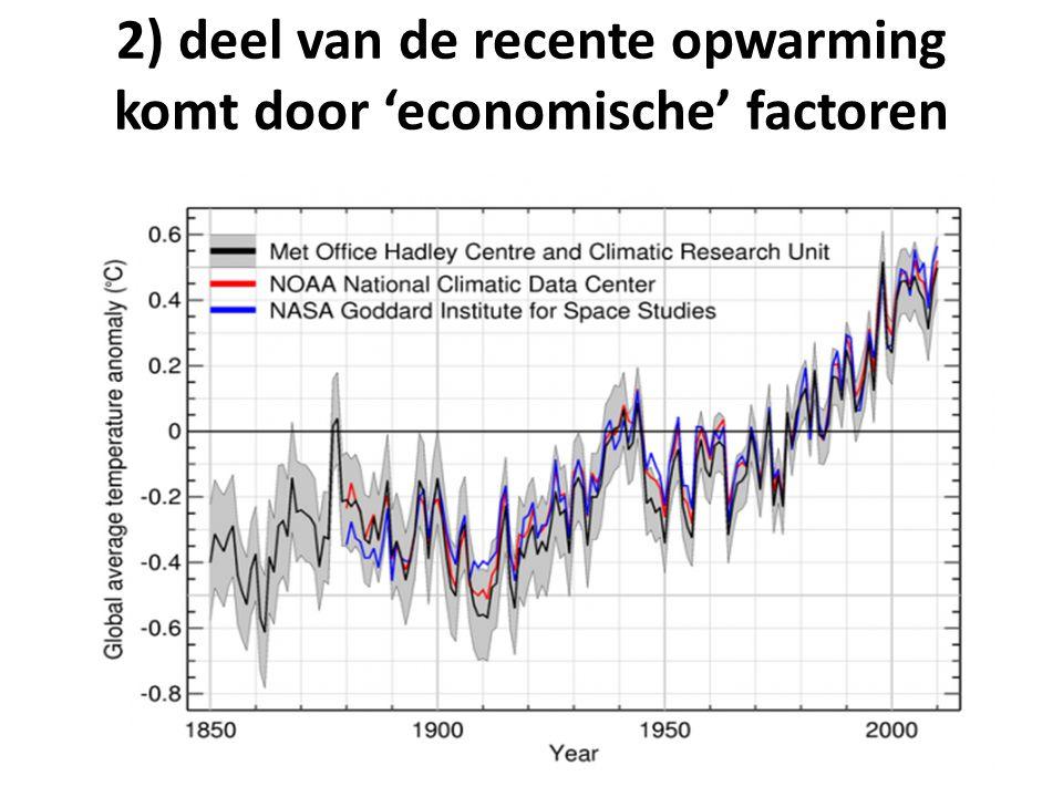 2) deel van de recente opwarming komt door 'economische' factoren