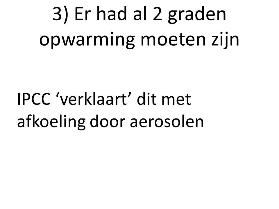 3) Er had al 2 graden opwarming moeten zijn IPCC 'verklaart' dit met afkoeling door aerosolen